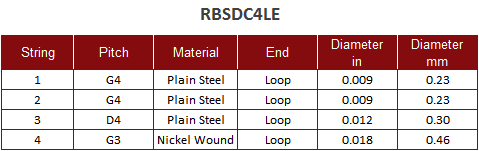 RBSDC4LE String Chart